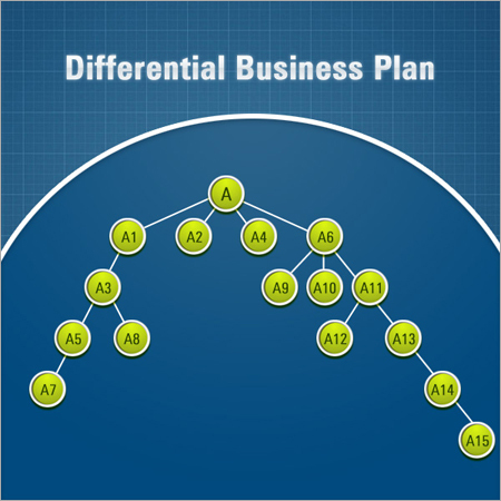 MLM Generation Software, Mlm Gift Plan, Stair Step Plan Software, Australian Binary Plan Script